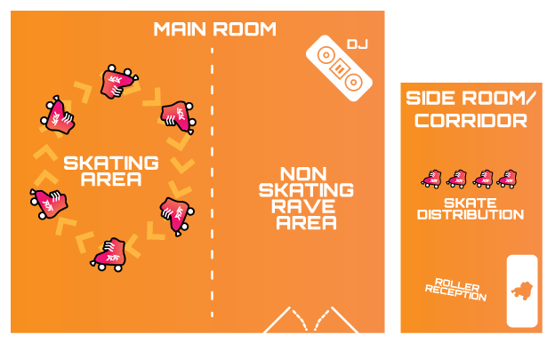 Example room layout with the roller reception and skate distribition in a seperate room or corridor